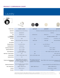 IDT Commercial Laundry Tag Comparison Chart